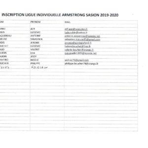 Liste des inscrits (2)