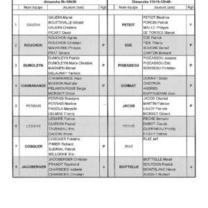 Liste des engagés